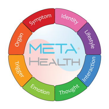 META-Health_Wheel_EN_complete